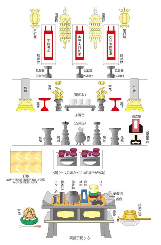 仏壇 道具